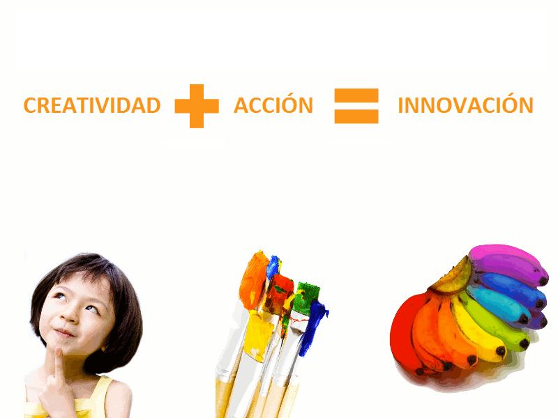Creatividad ideas innovadoras Innokabi innovacion