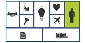 Canvas de modelo de negocio de clientes prototipado Innokabi