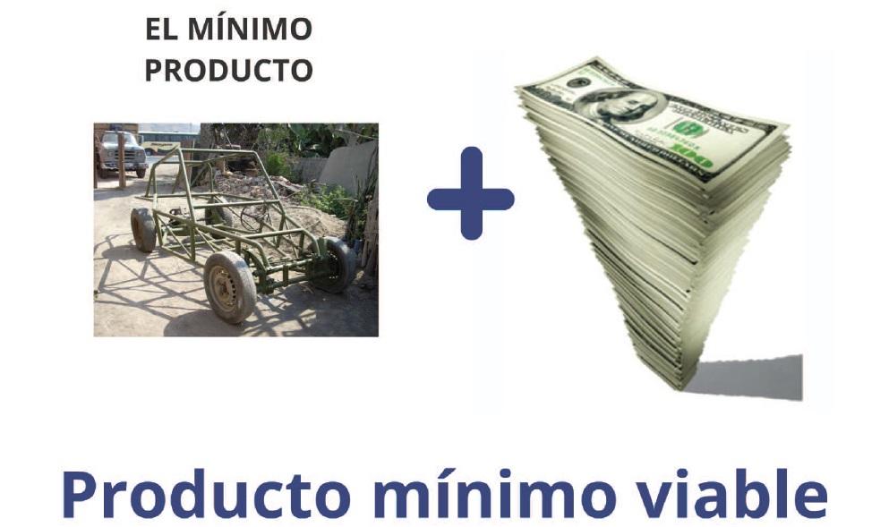 Producto mínimo viable en Internet