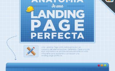 Infografía: Anatomia de una landing page