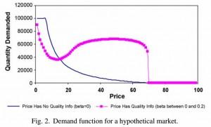 Pricing fijar precio a mi producto Innokabi información de calidad 2