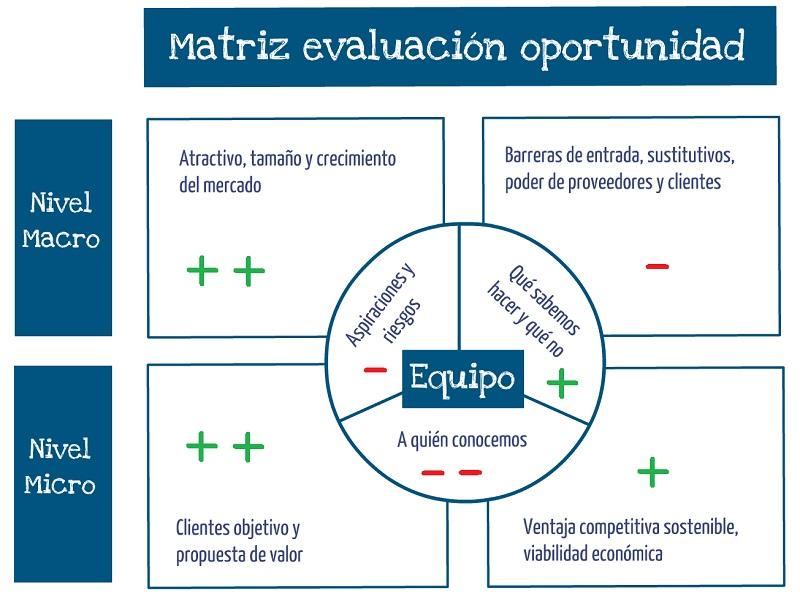unidade strategicas de negocio Antes de poner ejemplos de lo que son las (uen's) unidad estrategica de negocios, me gustaría compartir una definición muy sencilla de lo que esto significa.