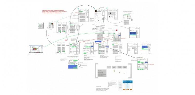 Prototipo de software en Prezi Innokabi