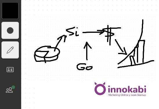 herramientas trabajo en equipo innokabi