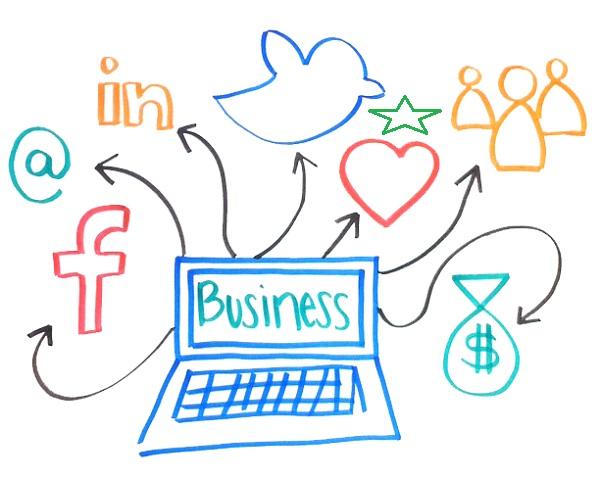 7 pasos como posicionar mi negocio en redes sociales Innokabi