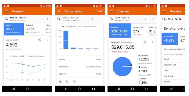 Tus métricas en tiempo real con la app de Google Analytics
