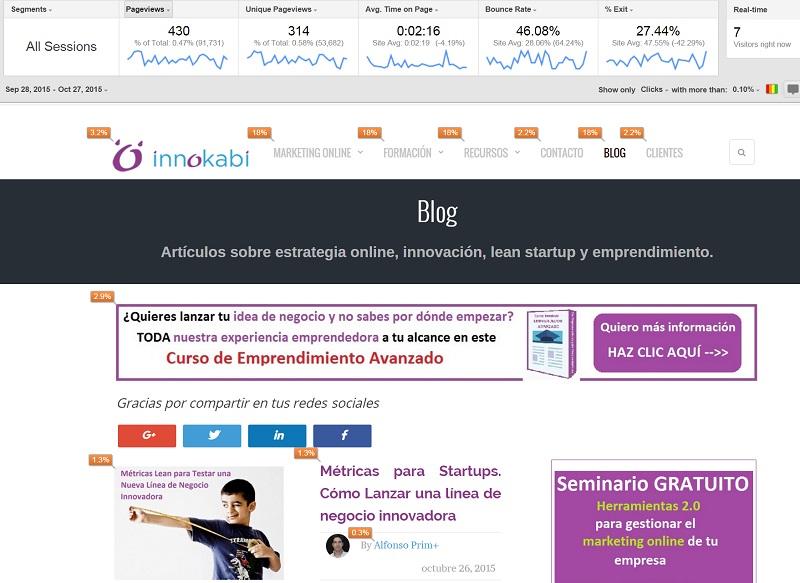 Convertir visitas en clientes de tu web Innokabi Analytics