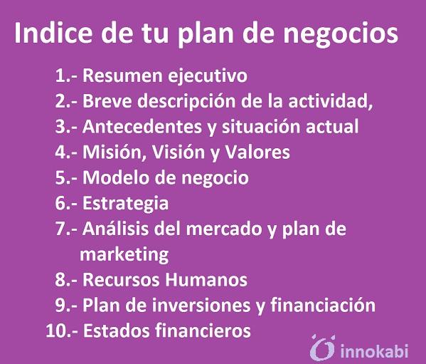 Plan de empresa y Modelo Canvas indice
