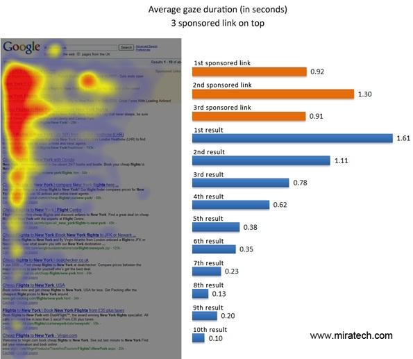 Ejemplo analisis seo de un post del blog mapa