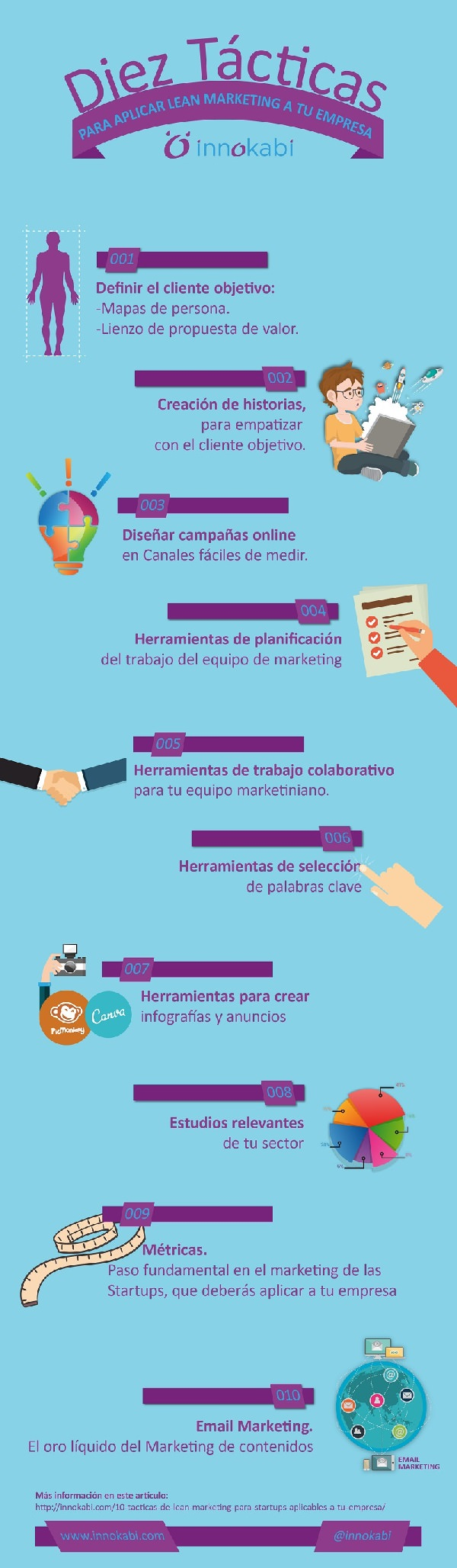 10 tacticas de lean marketing aplicables a tu empresa Portada 600