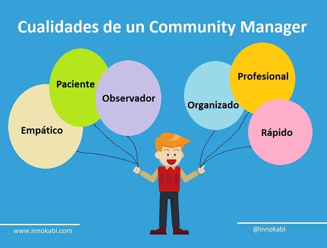 Cualidades contratar Community Manager Innokabi