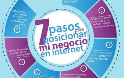 #Infografía 7 Pasos para Posicionar tu Empresa en Internet
