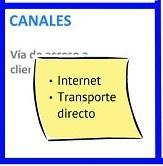 Innokabi Ejemplo Lean Canvas canales