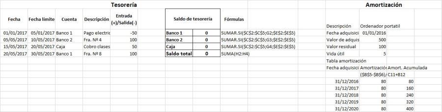 Plantilla de base de datos para la tesorería del emprendedor
