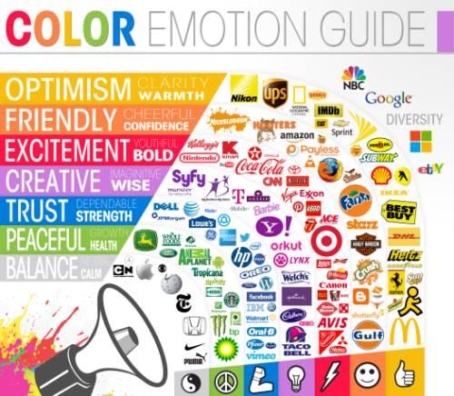 La importancia del logo y los colores corporativos