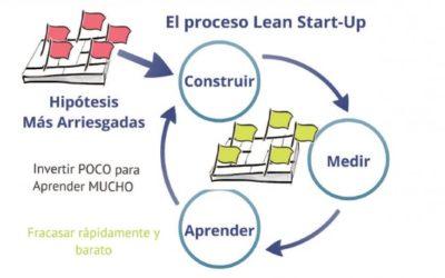 Vive la experiencia de lanzar una startup al mercado #cursoleanstartuponline