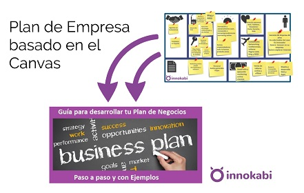 plan de empresa basado en el modelo canvas tutorial