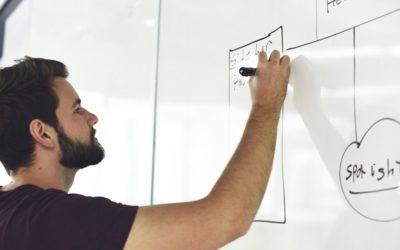Definiciones Lean Start -Up: Qué es Iterar